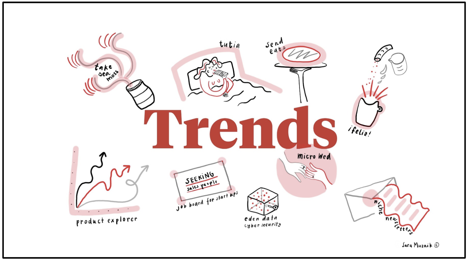 Trends Banner
