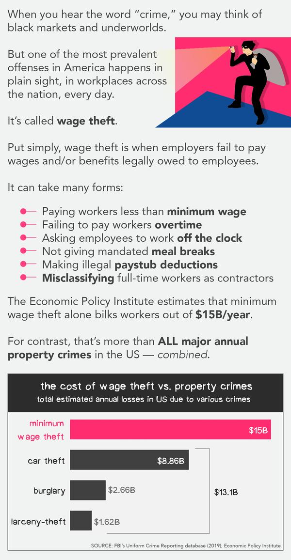 Cómo se estafa a los trabajadores con $ 15 mil millones / año