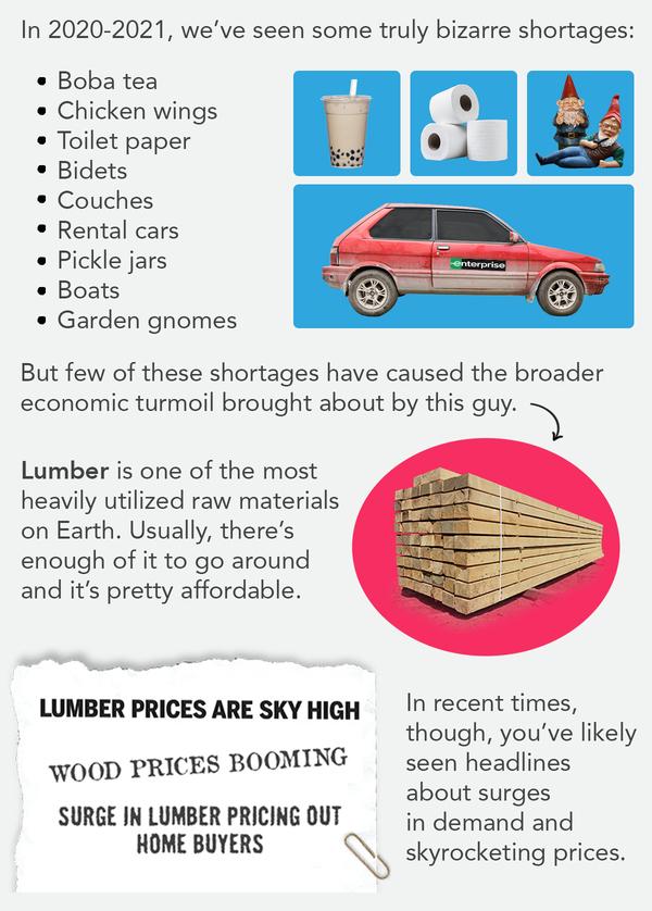Por qué la madera es increíblemente cara en este momento