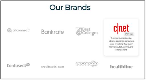 Red Ventures brands