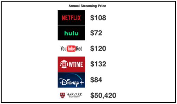 streaming services meme