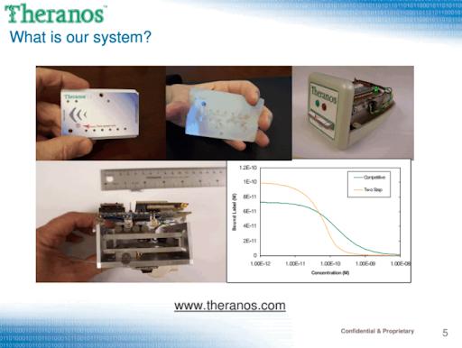 Theranos slide