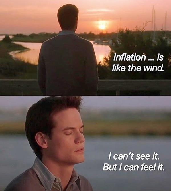 inflation meme