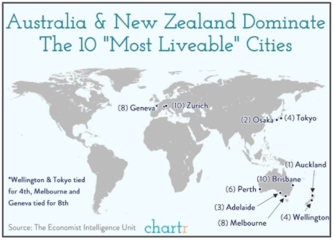 10 most liveable cities map