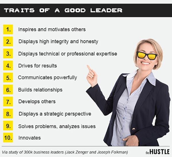65 Of Execs Think Introverts Are Bad Leaders Here S Why That S Bs